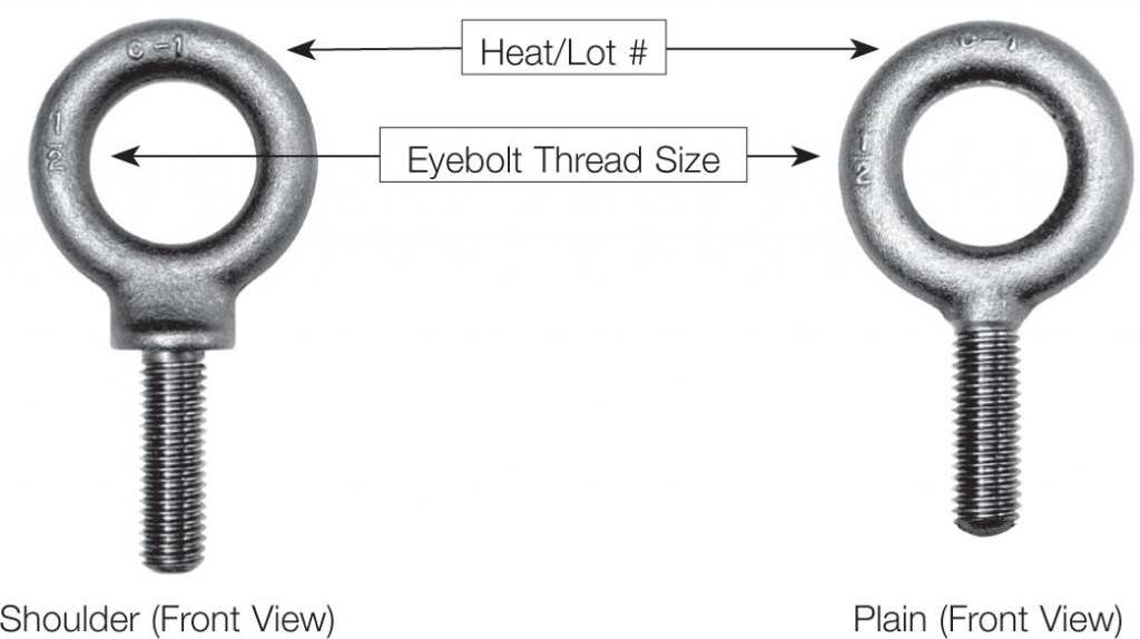 eyebolt-identification