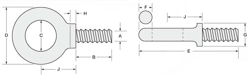 eyebolt-diagram